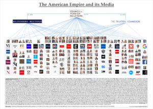 FULL (of it) Benjamin bla bla blah Fulford 12-07-20... It is Time to Rewrite the History Books as Liberty Dawns on Humanity American-media-empire-300x214