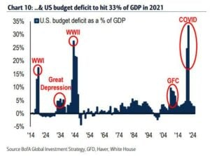 budget-deficit-record-300x223.jpg